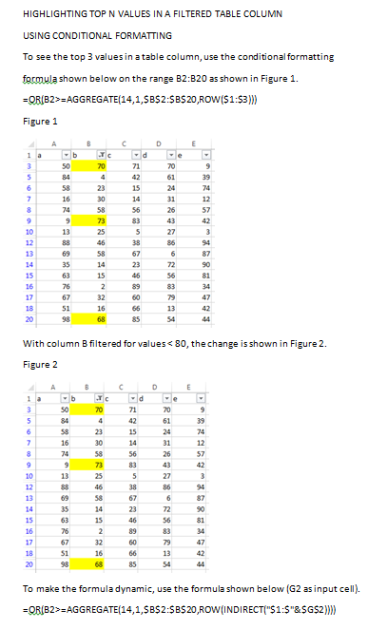 HIGHLIGHTING TOP N VALUES IN A FILTERED TABLE COLUMN USING CONDITIONAL FORMATTING